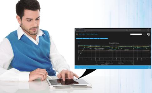 Der PROXIA Maßnahmen-Manager - das Software-Tool, um in einem Unternehmen Ziele zu definieren und zu kontrollieren