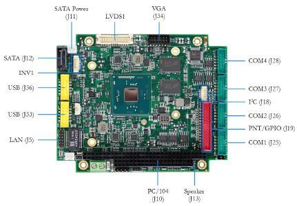 IBW-6954 PC/104_Front
