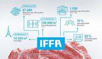 IFFA 2019 - wo Tradition auf Hightech trifft