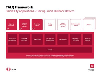The Smart City Protocol