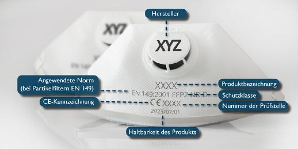 Grafik Atemschutzmasken