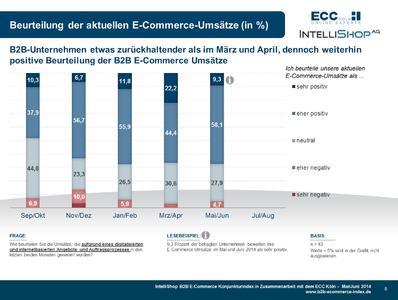 B2B E-Commerce Konjunkturindex - Umsatzbeurteilung