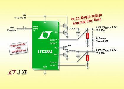 [PDF] Pressemitteilung: Neues von Arrow: LTC3884: Dual-Synchron-DC/DC-Abwärtsreglercontroller mit Digitalschnittstelle