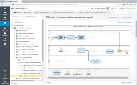 BPM-Software CWA SmartProcess