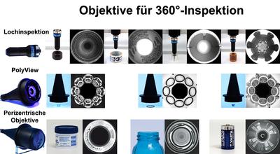 Neue Objektive für 360°-Inspektionen mit nur 1 Kamera und in 1 Vorgang