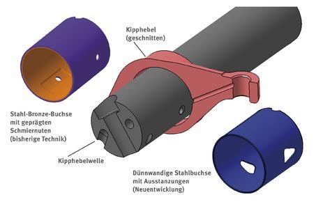 Stahlbuchse zur Kipphebellagerung in Nutzfahrzeugmotoren
