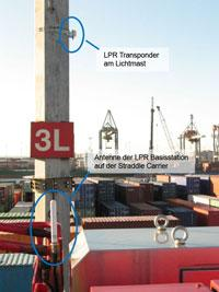 Example of a Symeo Local Positioning Radar (LPR) deployment in a port terminal