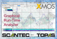 XMOS Launches New Version of XCore Processor Development Tools with Graphical Run-Time Analyzer