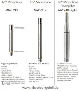 New measurement microphones for aggressive environments and extremely low actual sound situations