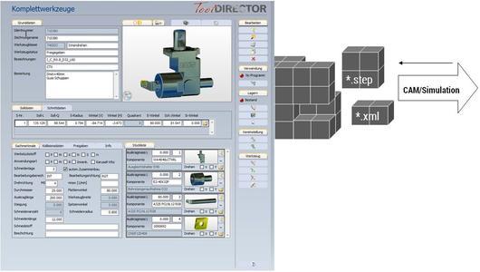 TCI für CAM- und Simulationsanwendung