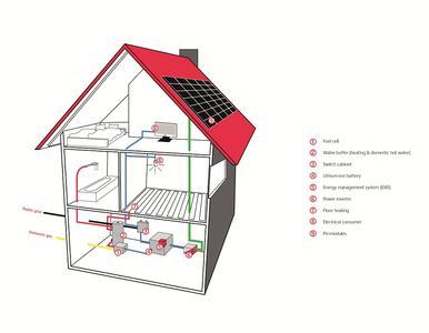 Kyocera präsentiert neues, hocheffizientes Energiemanagement-System auf Intersolar 2012