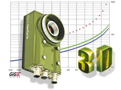 industrielle bildverarbeitung gige vision kamera mit 3d. Black Bedroom Furniture Sets. Home Design Ideas
