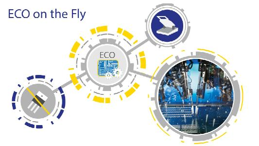 ECO on the Fly, Economic Change Order, Avoid obsolescence during testing