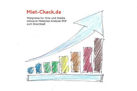 Miet-Check.de