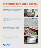 Checking out with PayPal