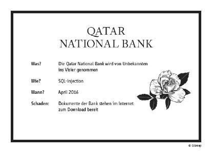 Qatar Nationalbank Hack