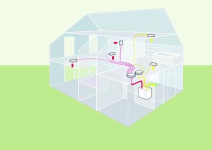 Komfort und Technik unter einer Decke: Das Luftverteilsystem LVS erleichtert den Einbau von Lüftungsanlagen in Büros und Wohnungen.