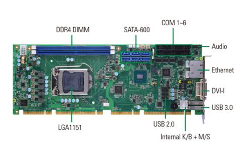Axiomtek's SHB140 PICMG 1.3 Full-sized Single Board Computer Supports 6th Generation Intel® Core™ Processor