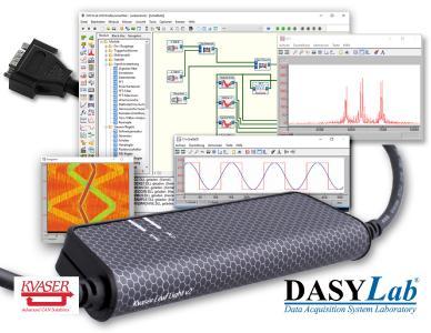Kvaser CAN-Treiber in DASYLab 2020.1 integriert