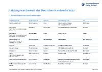 [PDF] Sieger des Leistungswettbewerbs (PLW) Stuttgart auf Landesebene 2020