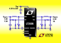 1.1MHz, 25V Dual Step-Down DC/DC Converter Delivers 1.6A per Channel from a 5mm x 4mm DFN Package
