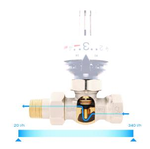 Die Kapsel macht den Unterschied: 1924 erfunden & millionenfach im Einsatz bewährt. Heute sorgt die Kapselfeder als Regelmembrane im AFRISO Vario-DP immer für die richtige Wassermenge am Heizkörper und für einen optimalen Schutz vor Verschmutzung. Mit diesem einfachen Prinzip gelingt der hydraulische Abgleich ganz automatisch!