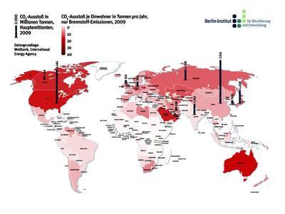 Die Menschen in den reichen Ländern stoßen pro Kopf tendenziell deutlich mehr Kohlendioxid aus als in den armen Nationen. Am klimaschädlichsten verhalten sich die Bewohner der arabischen Ölstaaten, etwa in Katar oder Kuwait. Weil sie über Öl und Gas im Überfluss verfügen, emittieren sie über ihren Lebensstil jährlich über 40 Tonnen CO2. Aber auch in den USA und selbst in Deutschland leben die Menschen mit rund 19 respektive acht Tonnen über ihre ökologischen Verhältnisse. Aus Sicht des Klimaschutzes wären pro Kopf für jeden Erdenbürger gerade mal zwei Tonnen im Jahr zulässig. Unter diesem Wert bleiben fast alle armen Länder dieser Welt. Auf Grund seiner hohen Bevölkerungszahl ist China zum größten CO2-Produzenten aufgestiegen. Aber die USA emittieren nur unwesentlich weniger, obwohl dort nicht einmal ein Viertel so viele Menschen leben. Deutschland, Europas größte Wirtschaftsmacht, liegt allen Klimaschutzbemühungen zum Trotz auf Platz 6. (Grafik: Berlin-Institut für Bevölkerung und Entwicklung)