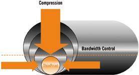 Connection based bandwitdth control