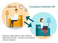 Arbeiten im Home Office: innovaphone geht mit der Solidaritäts-PBX an den Start
