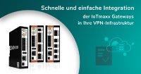 Integration der Gateways in die VPN-Infrastruktur
