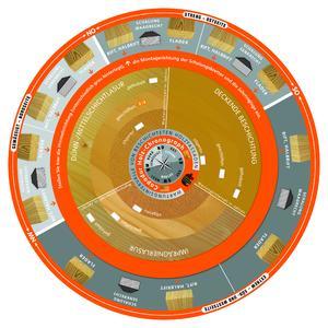 """Kompetenz beweisen: Der """"Capadur Holz-Chronograph"""" ermöglicht eine Prognose der Beschichtungsintervalle von Holzfassaden, damit der Erhaltungsaufwand vorausschauend geplant werden kann. Professionelle Stuckateure, Maler und Lackierer, die sich für Kundengespräche einen fachlich fundierten, einfach zu handhabenden Ratgeber wünschen, werden von diesem neuentwickelten Analysetool sehr schnell profitieren, Foto: Caparol Farben Lacke Bautenschutz"""