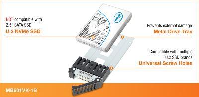 U 2 SSD automated tech eblast