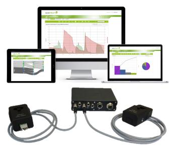 Krumedia and EPS Energy offer a simple, MICA-based energy management solution for small and medium-size enterprises (SME) that meets EN 50001