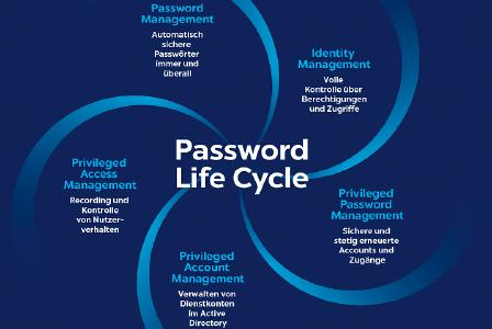 Der Password Life Cycle