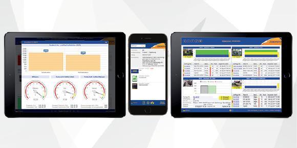 viewer2go, monitoring2go & file2go für mobile Geräte / FAUSER AG, Gilching, frei zur Veröffentlichung mit Nachweis