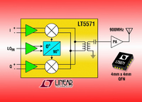 High Linearity 620MHz-1100MHz Quadrature Modulator Provides  High Performance for GSM Basestations & RFID Readers