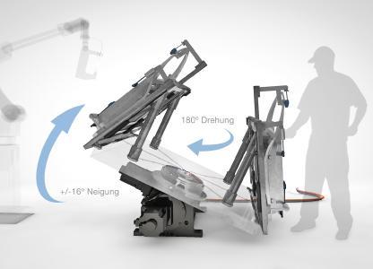 Mit dem Drehtisch RSX-40K von Nabtesco kann der Mitarbeiter die Anlage ergonomisch ausrichten