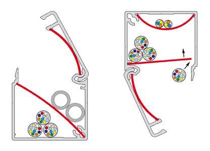 Trennstege schaffen Ordnung und erleichtern die (Überkopf-)Montage, Federstreifen halten den Deckel in jeder Position geöffnet