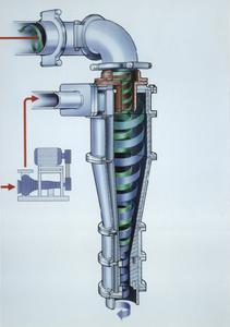 Schematic diagram of a hydro-cyclone