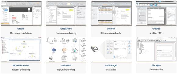 Modulübersicht der Uniarchiv DMS-Suite