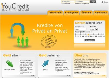 YouCredit.com Screenshot