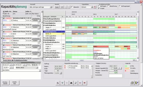 Planungsübersicht Werkzeugbau