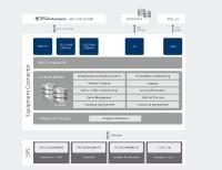 InFrame Synpase Euipment Connector