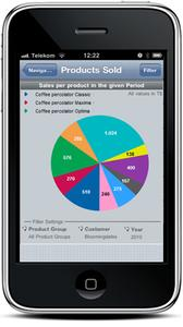 iPhone pie chart