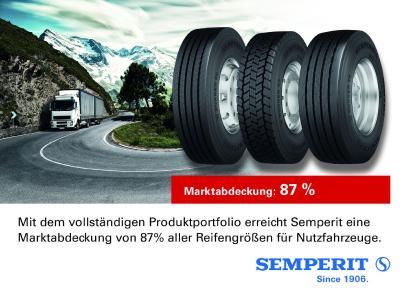 Semperit zeigt die gesamte Runner-Reifenfamilie beim offiziellen Launch Event in Wien