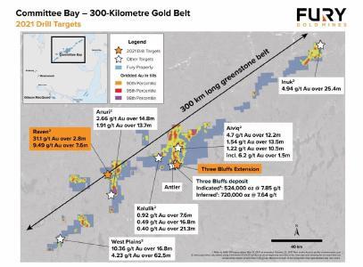Abbildung 1: Zeigt ausgewählte Ziele im 300 km langen Committee Bay Gold Belt. Fury plant, in der Sommerbohrkampagne 2021 das Grundstück Raven zu bebohren und die Lagerstätte Three Bluffs zu erweitern