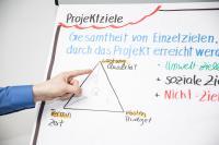 Das magische Proketmanagement-Dreieck: Qualität, Budget, Zeit