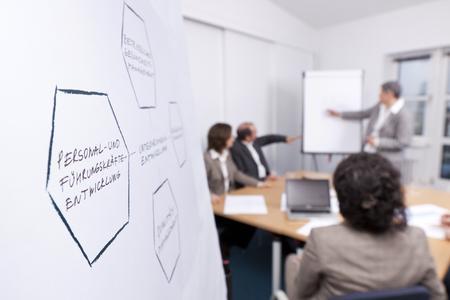 Erfolgreiche Unternehmen setzen auf professionelles Gesundheitsmanagement