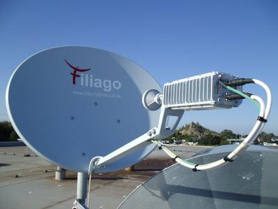 Der Internet-Blackout kommt immer unpassend - Back-up und Failover Systeme via Satellit schaffen Abhilfe