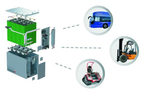 BMZ Manufactures Lithium-Ion Batteries for E-Mobility Applications